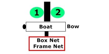 box net frame net